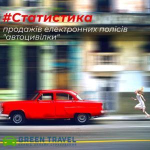 Интересные цифры: статистика электронных продаж ОСАГО на территории Украины и другое.